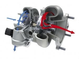 Turbo VGT