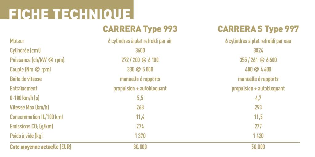LUXGEARS-porche-carrera-991-993-youngtimer-flatsix-132